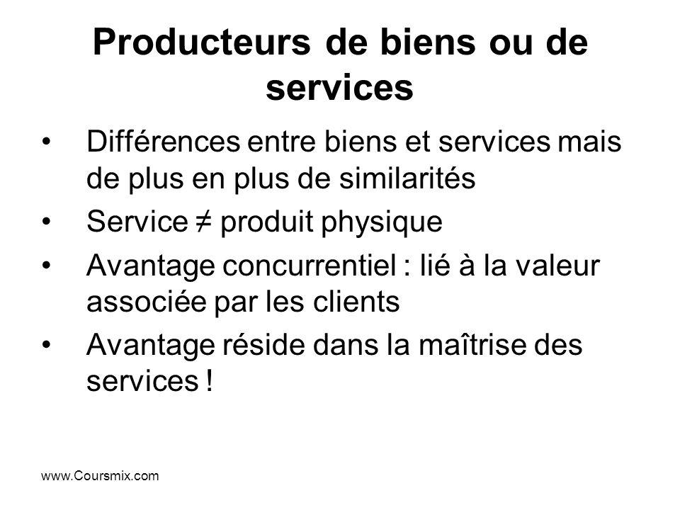 Producteurs de biens ou de services