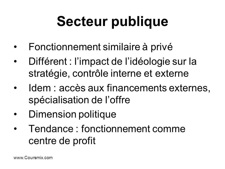 Secteur publique Fonctionnement similaire à privé