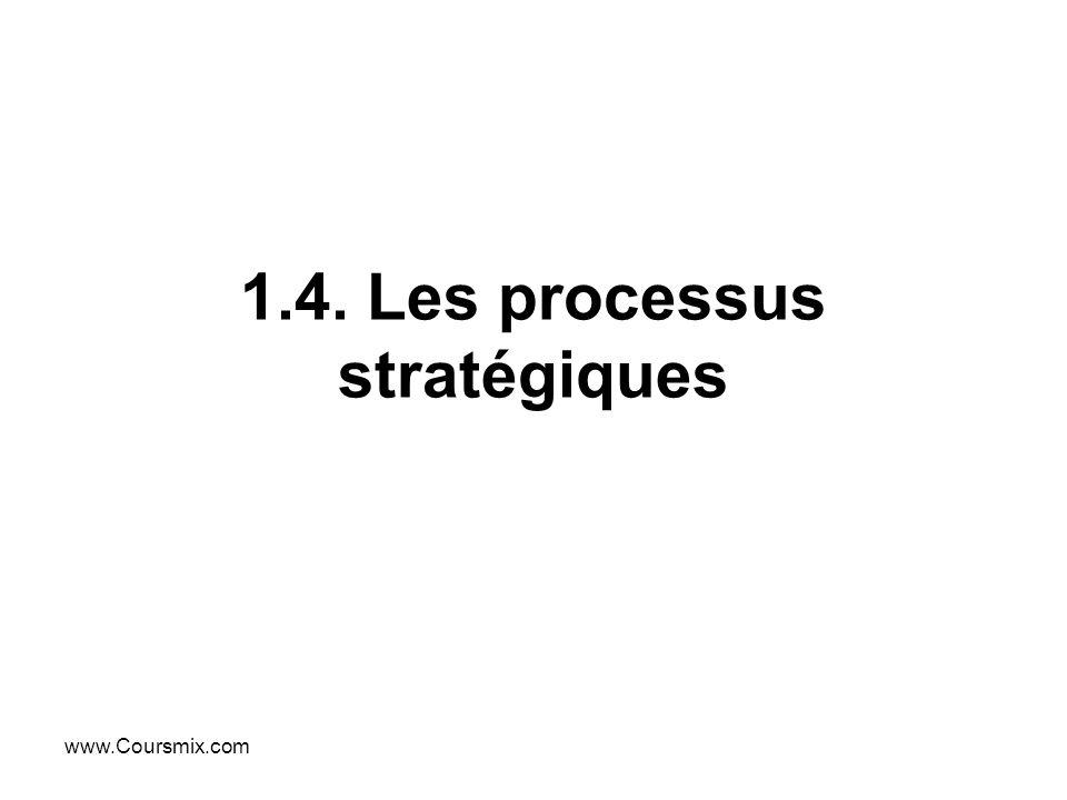 1.4. Les processus stratégiques