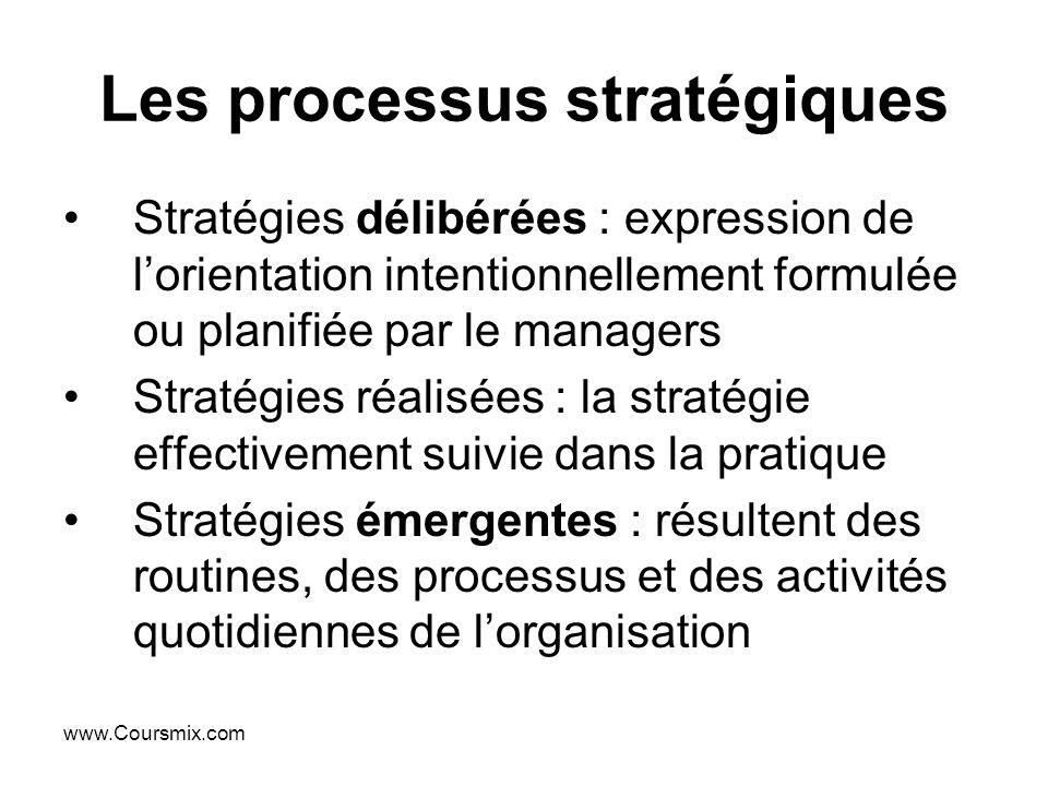 Les processus stratégiques