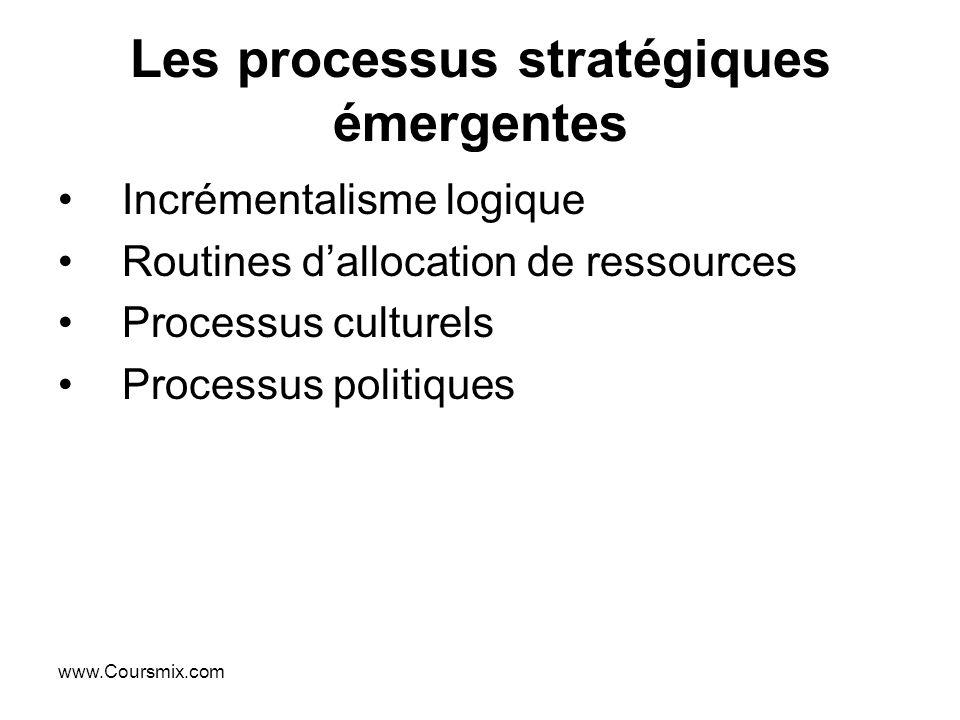 Les processus stratégiques émergentes