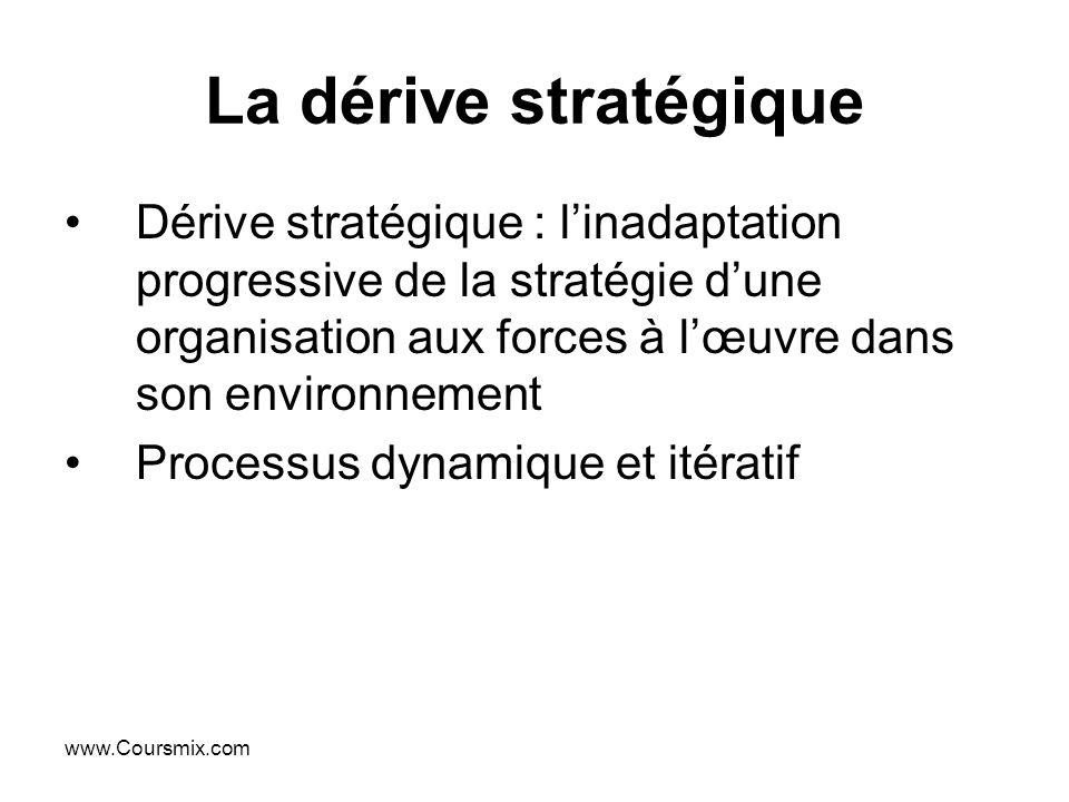 La dérive stratégique Dérive stratégique : l'inadaptation progressive de la stratégie d'une organisation aux forces à l'œuvre dans son environnement.