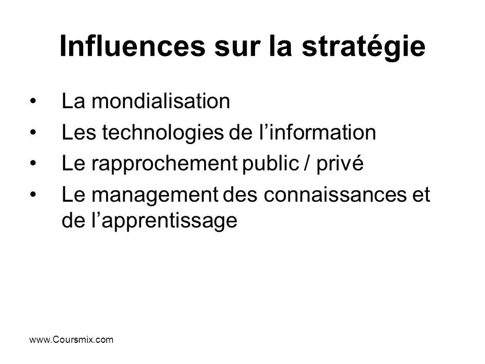 Influences sur la stratégie