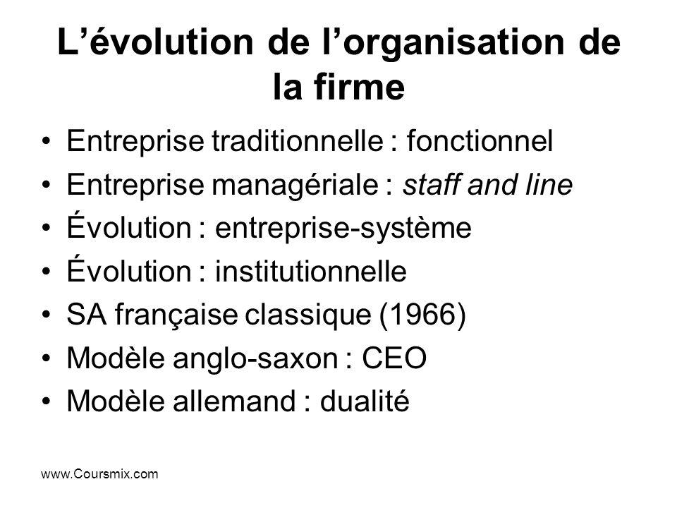 L'évolution de l'organisation de la firme