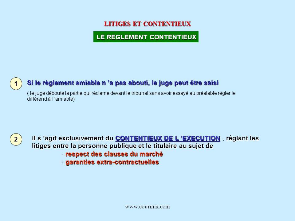 LITIGES ET CONTENTIEUX