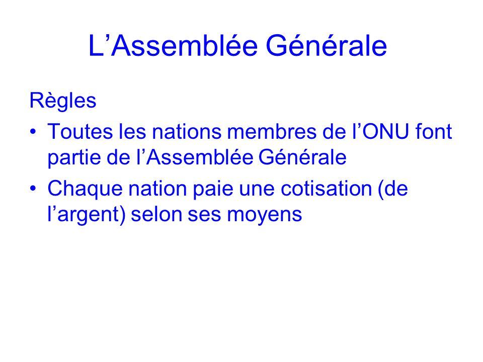 L'Assemblée Générale Règles