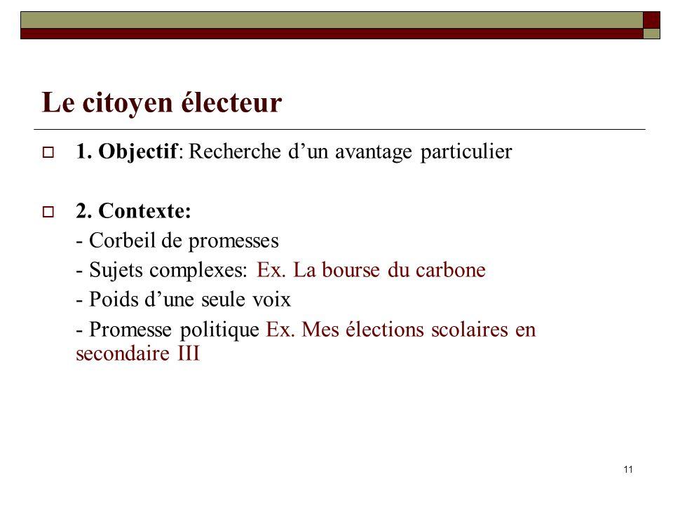 Le citoyen électeur 1. Objectif: Recherche d'un avantage particulier