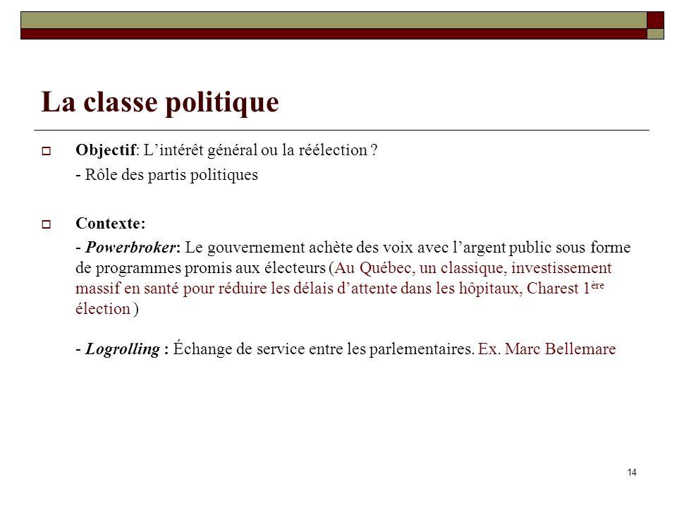 La classe politique Objectif: L'intérêt général ou la réélection