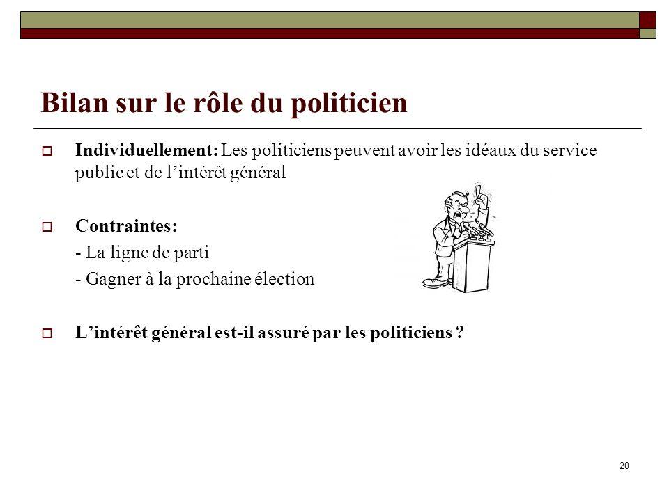 Bilan sur le rôle du politicien