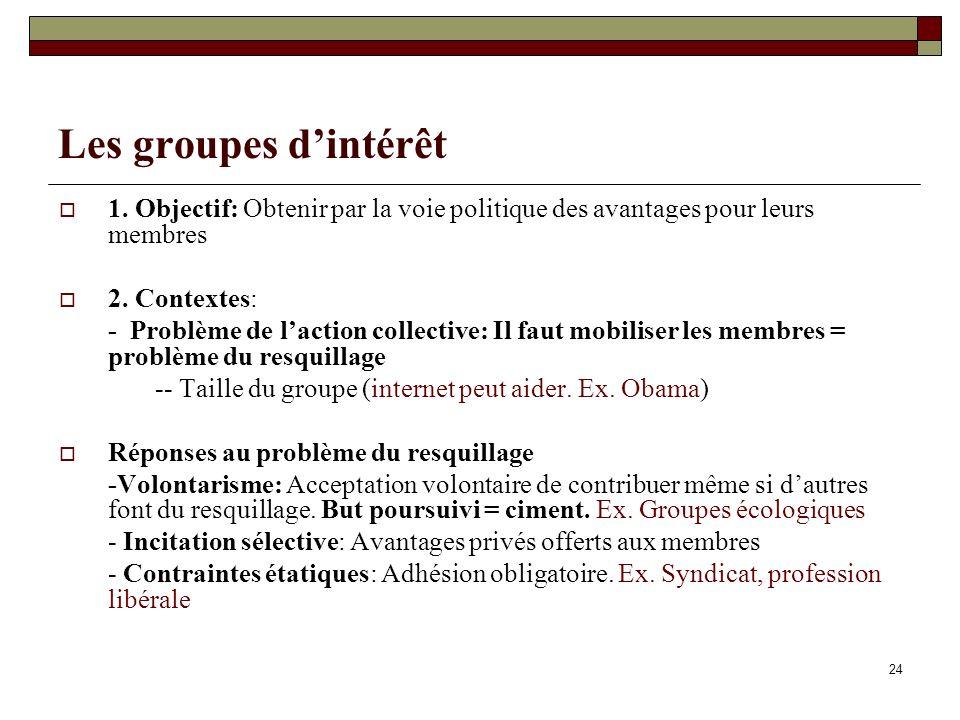 Les groupes d'intérêt 1. Objectif: Obtenir par la voie politique des avantages pour leurs membres. 2. Contextes: