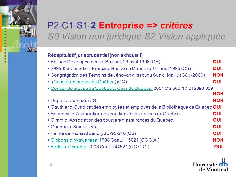 P2-C1-S1-2 Entreprise => critères S0 Vision non juridique S2 Vision appliquée