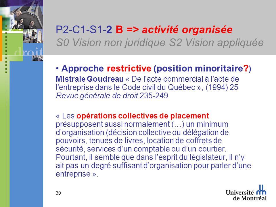 P2-C1-S1-2 B => activité organisée S0 Vision non juridique S2 Vision appliquée