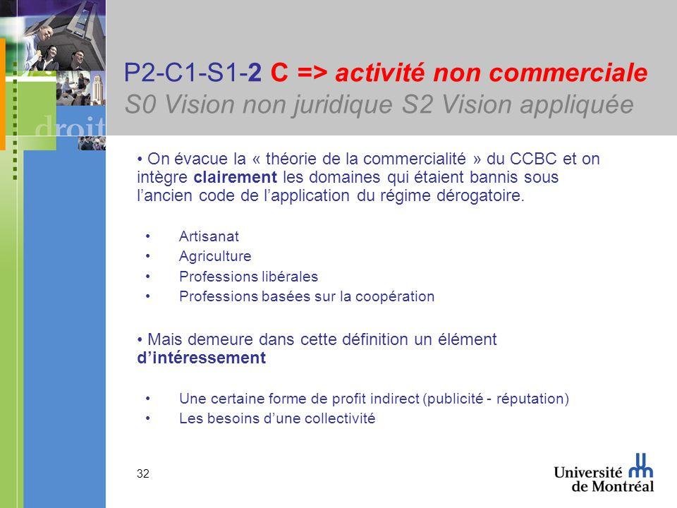 P2-C1-S1-2 C => activité non commerciale S0 Vision non juridique S2 Vision appliquée