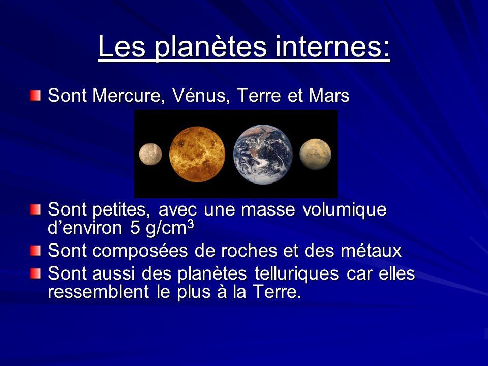 Les planètes internes: