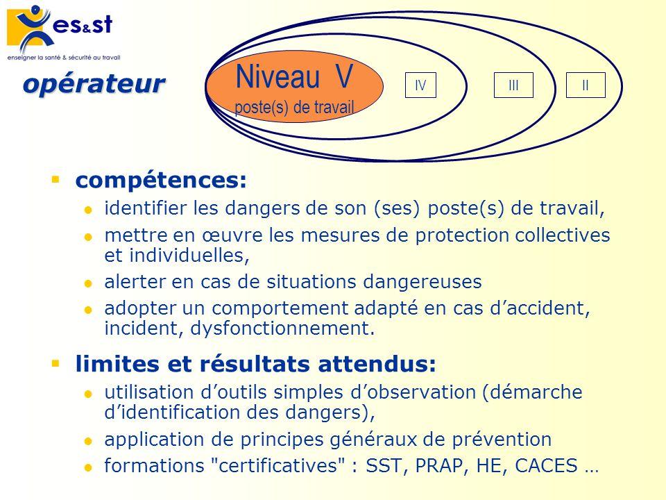 Niveau V opérateur compétences: limites et résultats attendus: