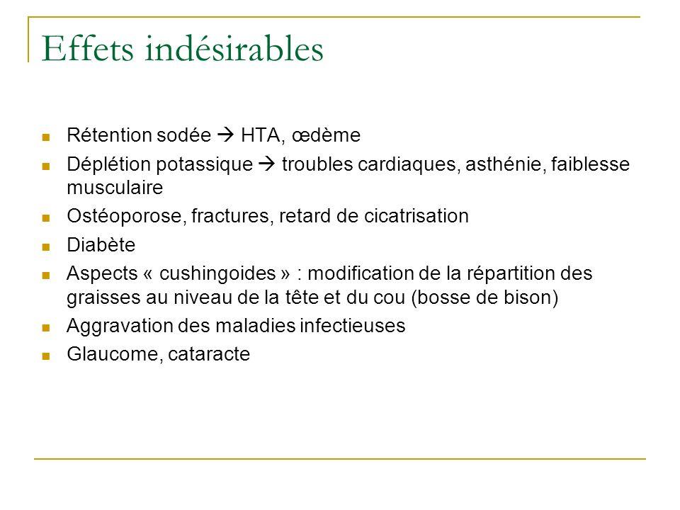 Effets indésirables Rétention sodée  HTA, œdème