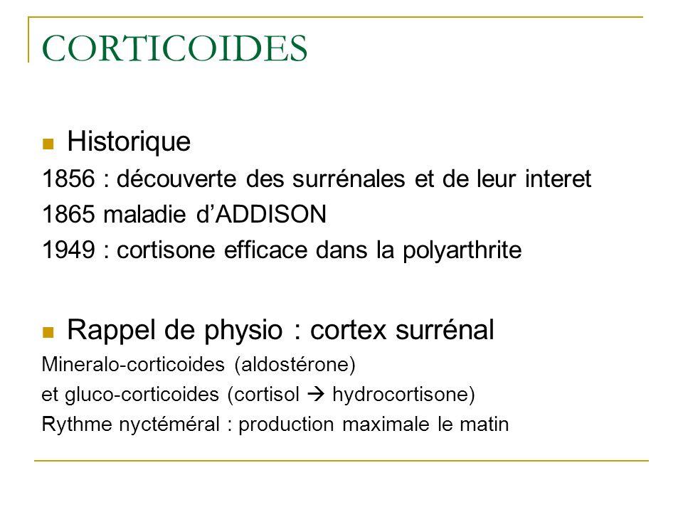 CORTICOIDES Historique Rappel de physio : cortex surrénal