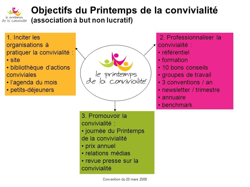 Objectifs du Printemps de la convivialité (association à but non lucratif)