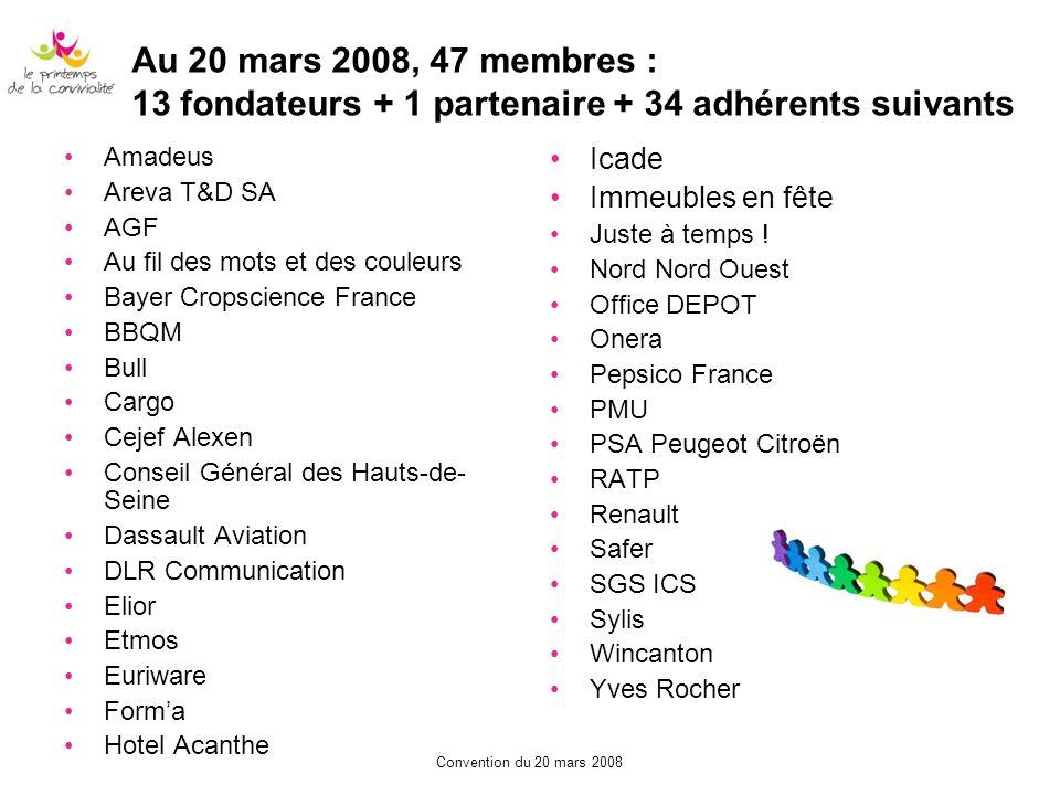 Au 20 mars 2008, 47 membres : 13 fondateurs + 1 partenaire + 34 adhérents suivants
