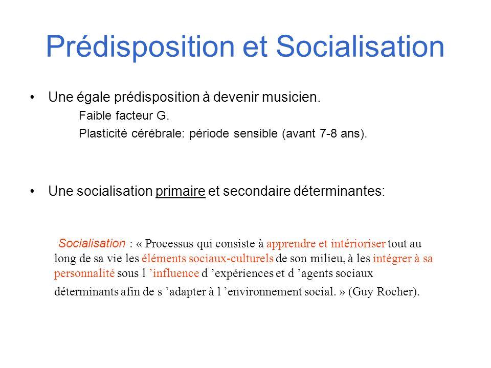 Prédisposition et Socialisation