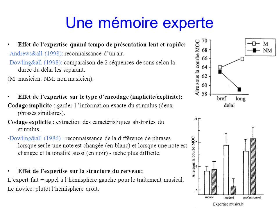 Une mémoire experte Effet de l'expertise quand tempo de présentation lent et rapide: -Andrews&all (1998): reconnaissance d'un air.