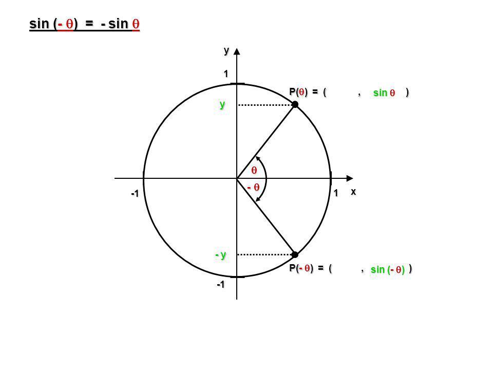 sin (- ) = - sin   -  y P() = ( , ) sin  y x -1 1 - y