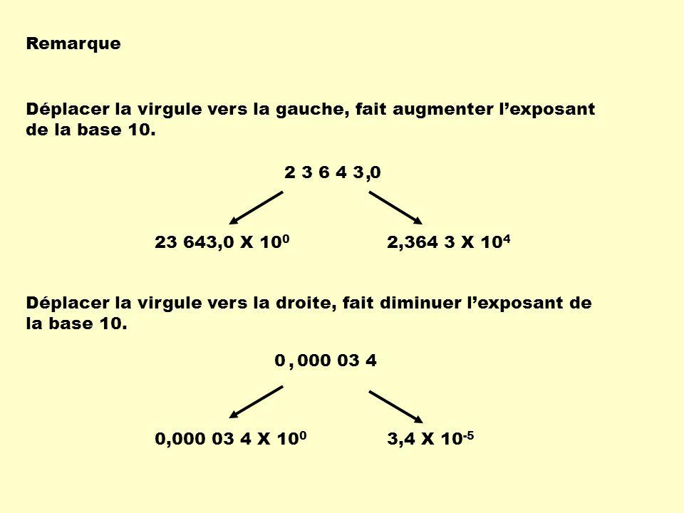 Remarque Déplacer la virgule vers la gauche, fait augmenter l'exposant de la base 10. 2 3 6 4 3 0.
