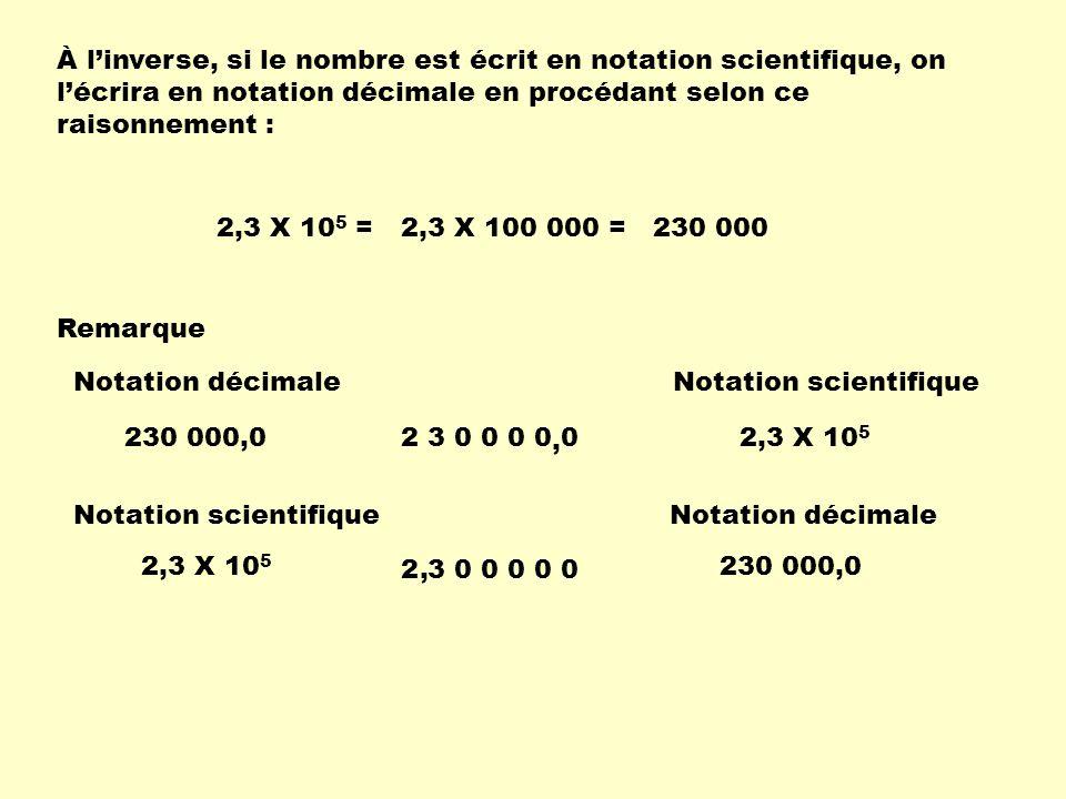 À l'inverse, si le nombre est écrit en notation scientifique, on l'écrira en notation décimale en procédant selon ce raisonnement :