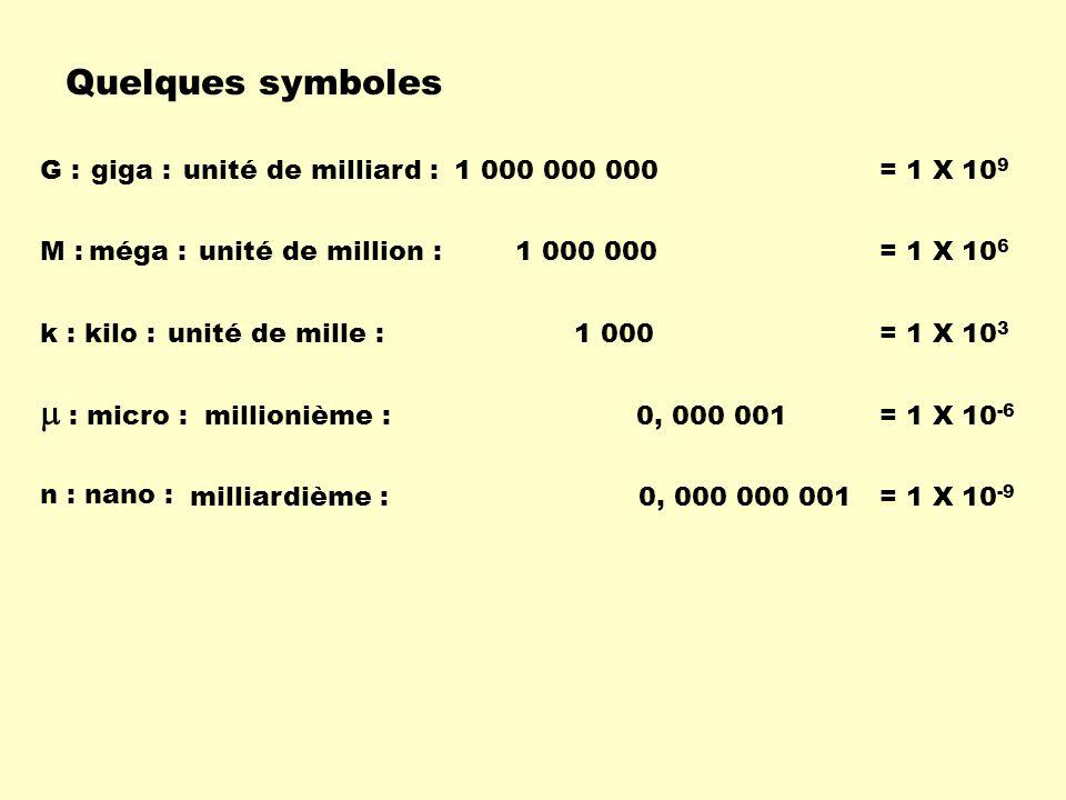Quelques symboles  : G : giga : unité de milliard : 1 000 000 000