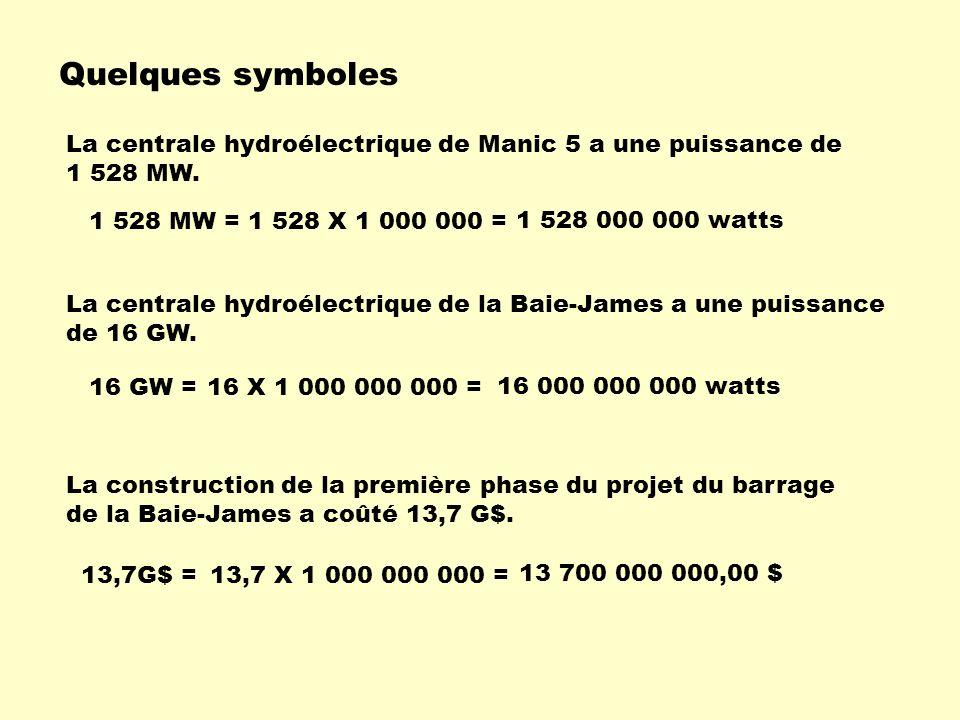 Quelques symboles La centrale hydroélectrique de Manic 5 a une puissance de 1 528 MW. 1 528 MW = 1 528 X 1 000 000 =