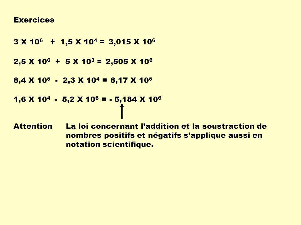 Exercices 3 X 106 + 1,5 X 104 = 3,015 X 106. 2,5 X 106 + 5 X 103 = 2,505 X 106. 8,4 X 105 - 2,3 X 104 =