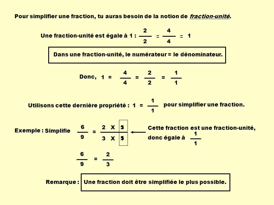 Pour simplifier une fraction, tu auras besoin de la notion de fraction-unité.