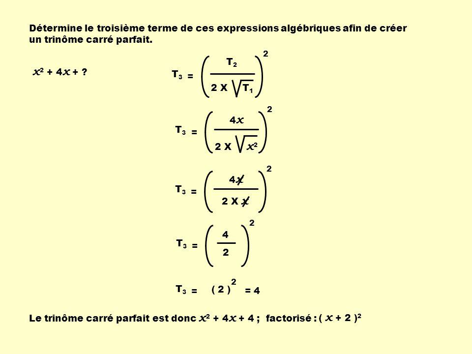 Détermine le troisième terme de ces expressions algébriques afin de créer un trinôme carré parfait.