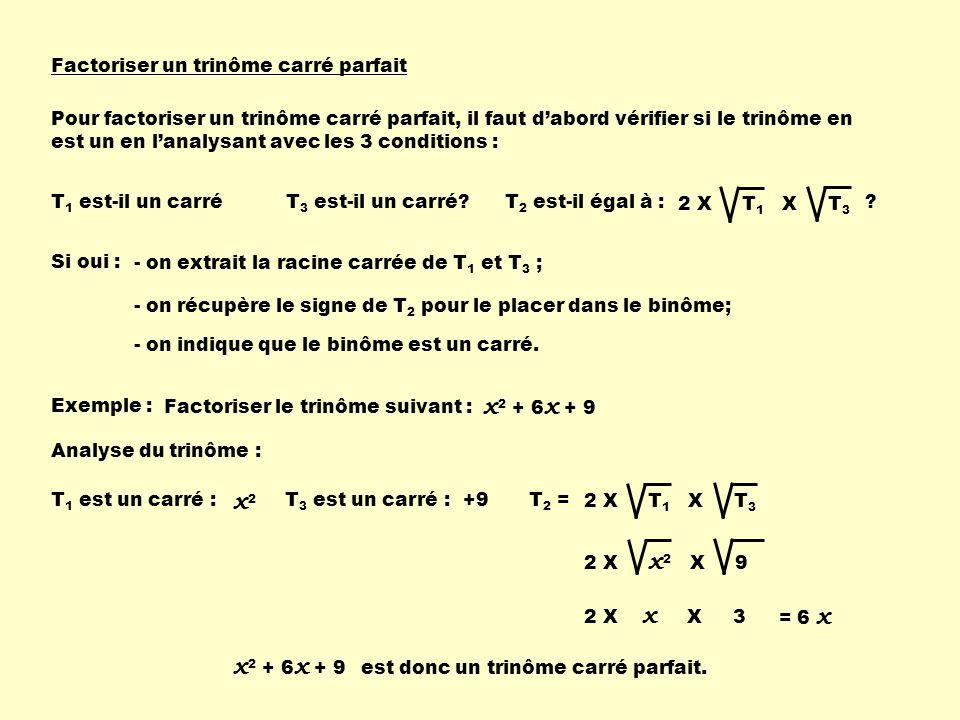 x2 + 6x + 9 x2 x2 + 6x + 9 Factoriser un trinôme carré parfait