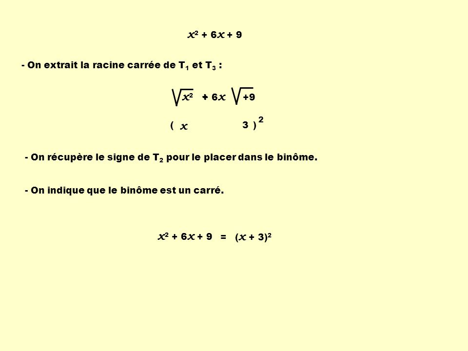 x2 + 6x + 9 - On extrait la racine carrée de T1 et T3 : x2 + 6x +9. + 2. ( ) x. 3.