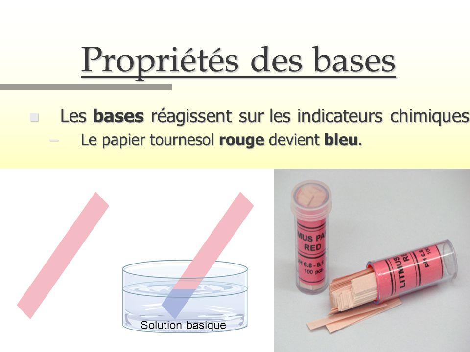 Propriétés des bases Les bases réagissent sur les indicateurs chimiques. Le papier tournesol rouge devient bleu.