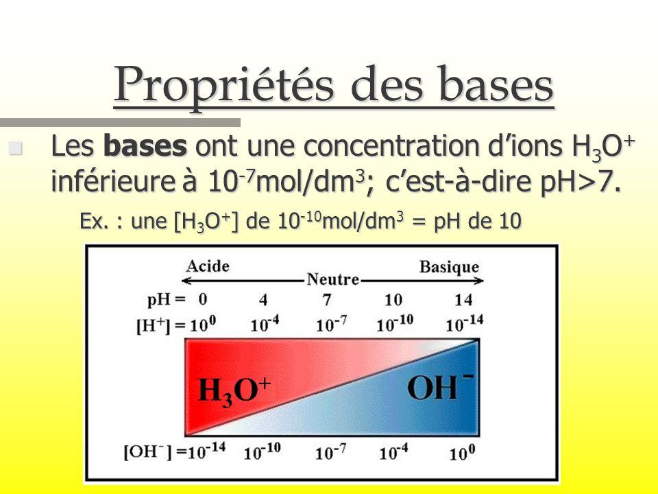 Propriétés des bases H3O+