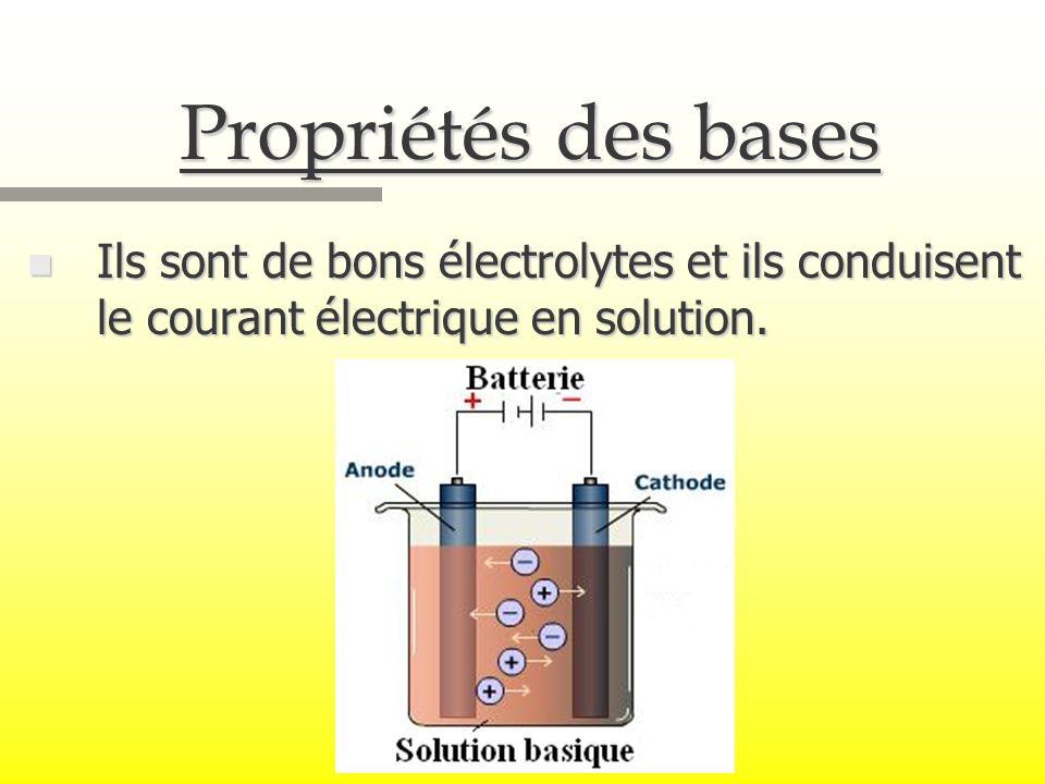 Propriétés des bases Ils sont de bons électrolytes et ils conduisent le courant électrique en solution.