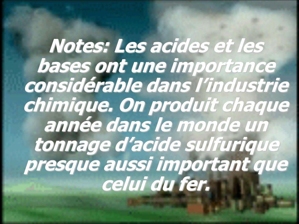 Notes: Les acides et les bases ont une importance considérable dans l'industrie chimique.