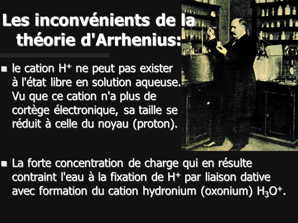 Les inconvénients de la théorie d Arrhenius: