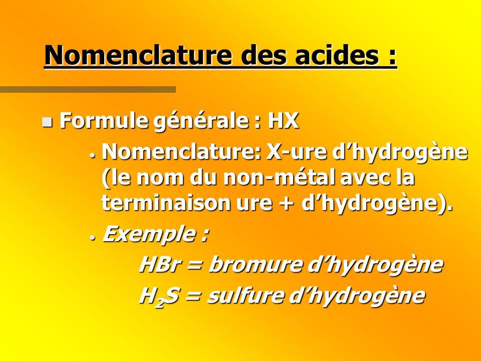 Nomenclature des acides :
