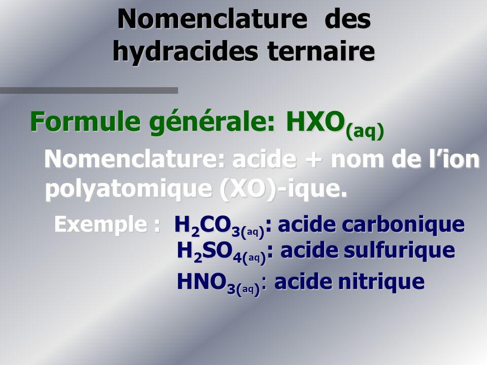 Nomenclature des hydracides ternaire