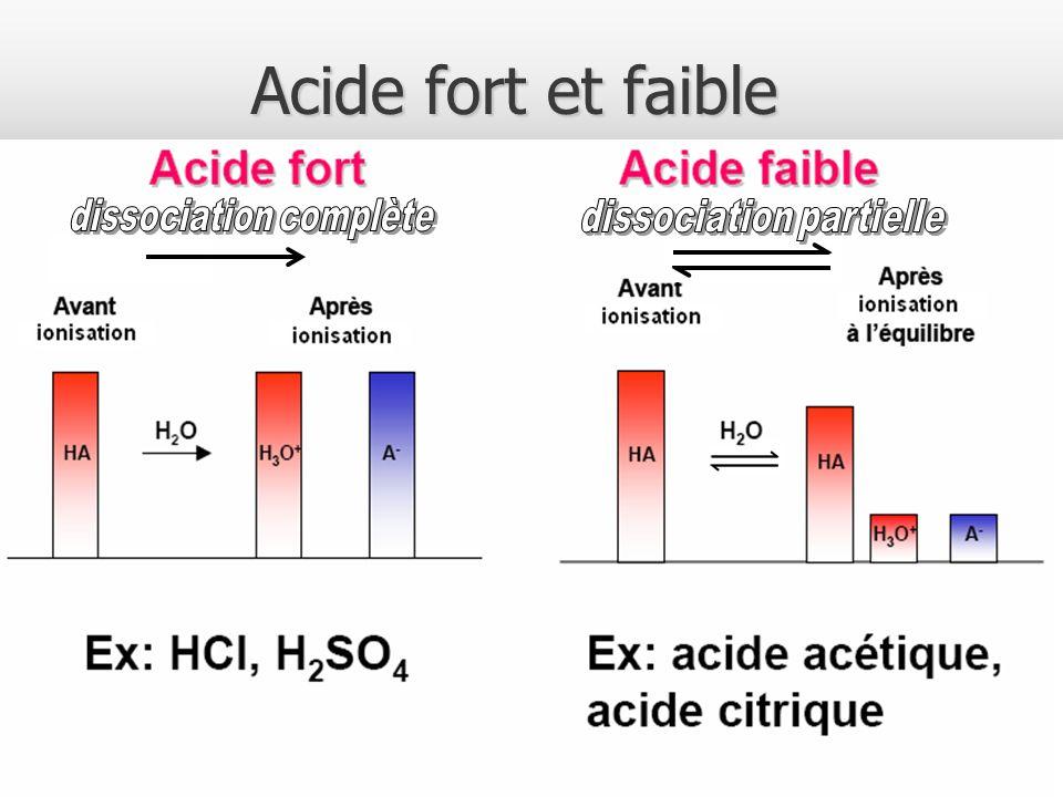 Acide fort et faible dissociation complète dissociation partielle