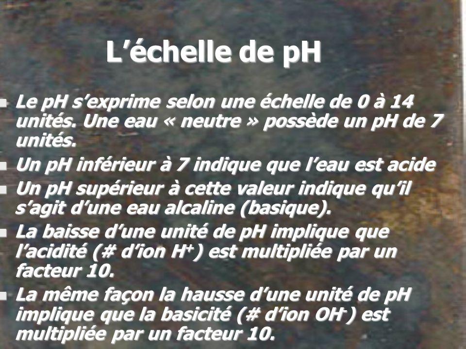 L'échelle de pH Le pH s'exprime selon une échelle de 0 à 14 unités. Une eau « neutre » possède un pH de 7 unités.