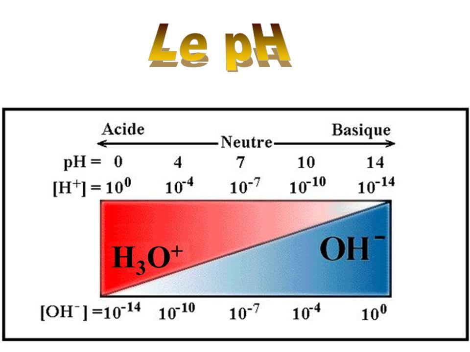 Le pH H3O+