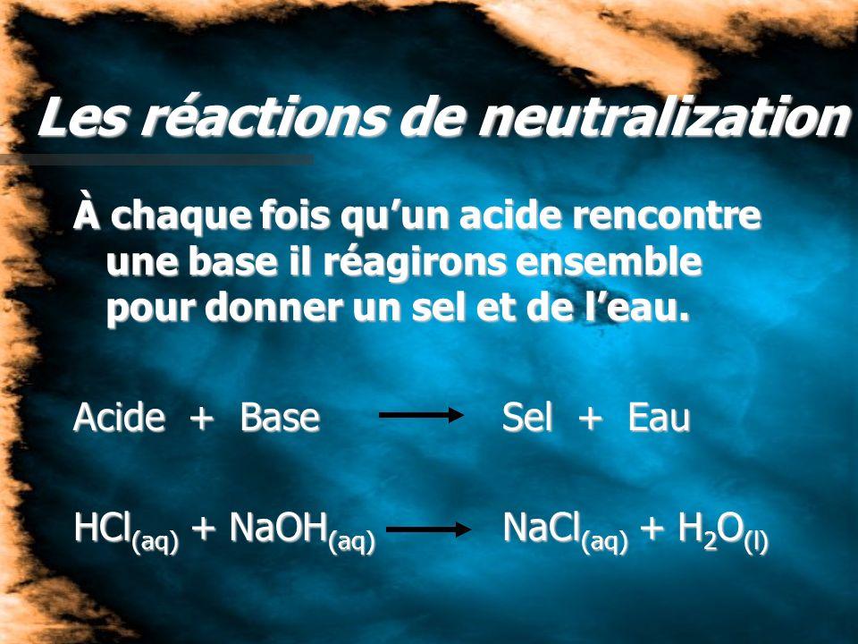 Les réactions de neutralization