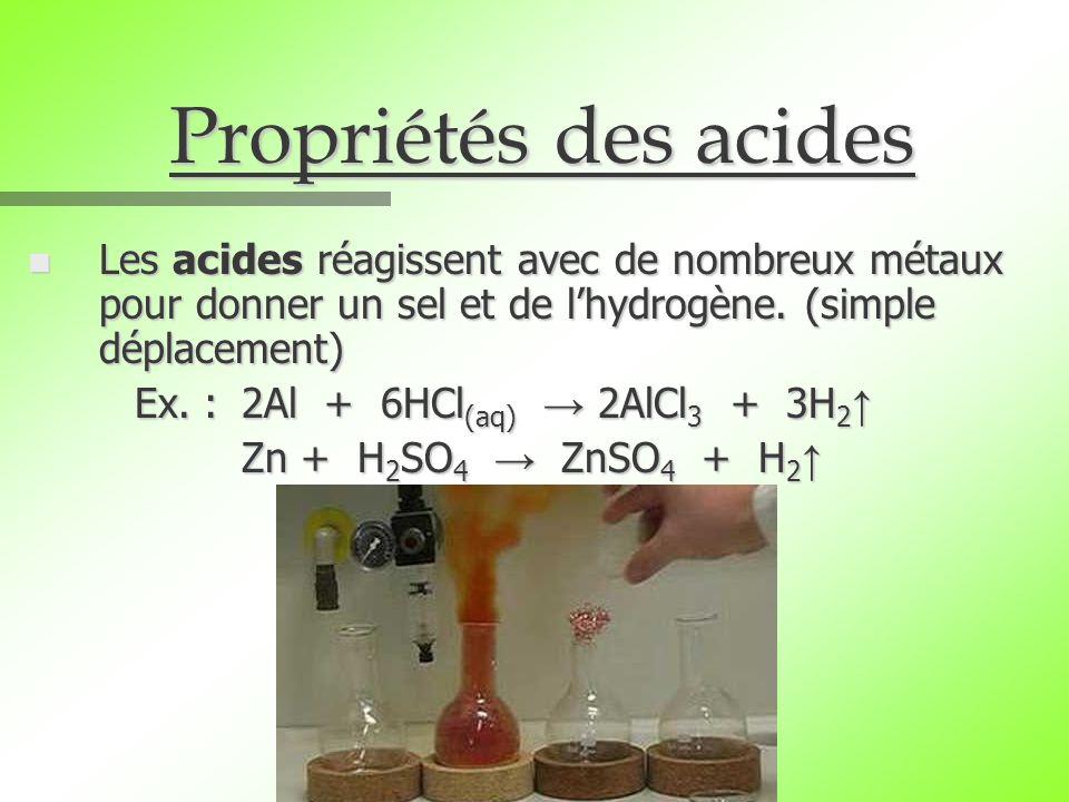 Propriétés des acides Les acides réagissent avec de nombreux métaux pour donner un sel et de l'hydrogène. (simple déplacement)