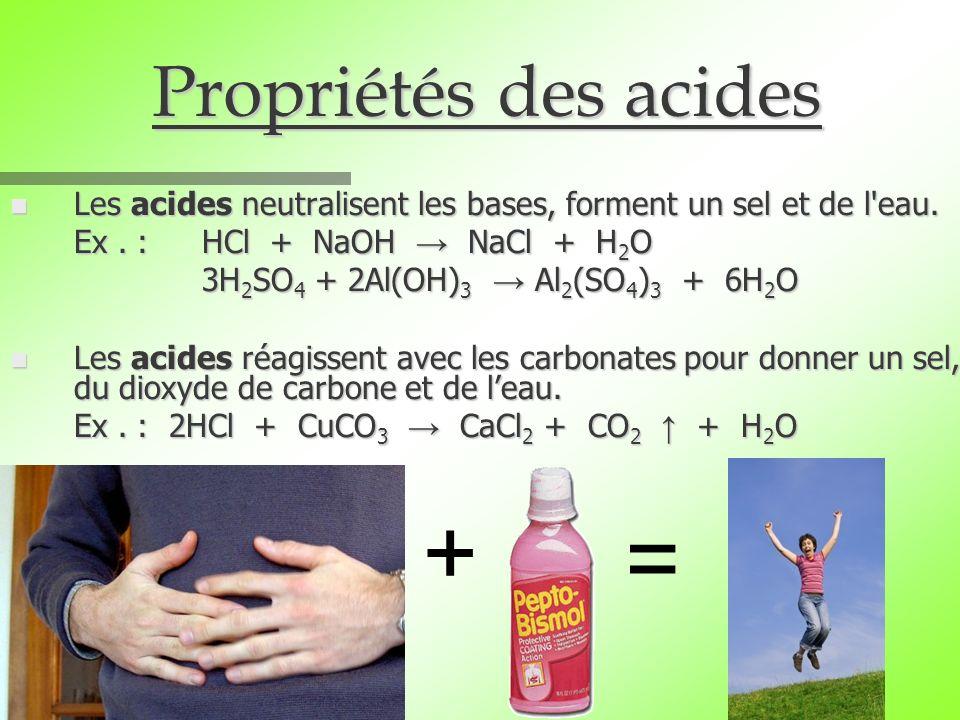 + = Propriétés des acides