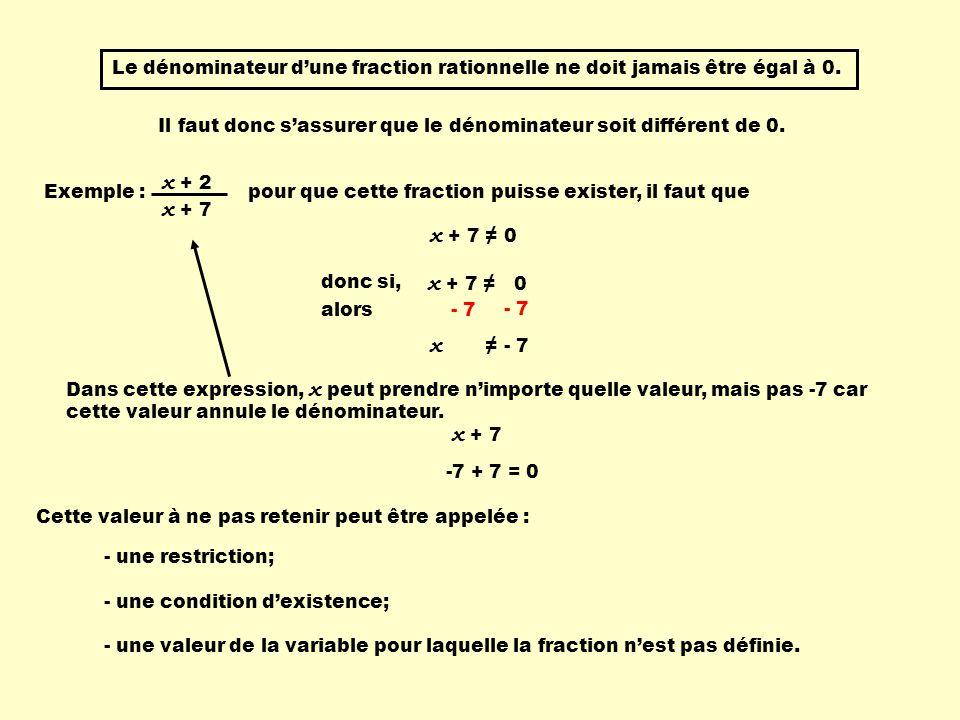 Le dénominateur d'une fraction rationnelle ne doit jamais être égal à 0.