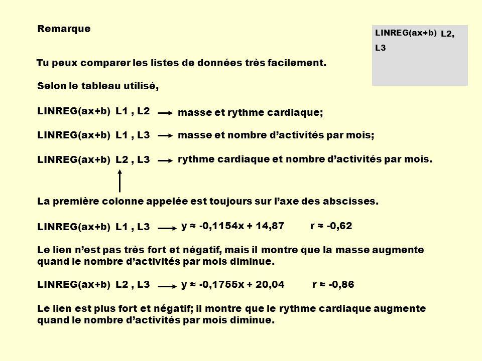 Tu peux comparer les listes de données très facilement.